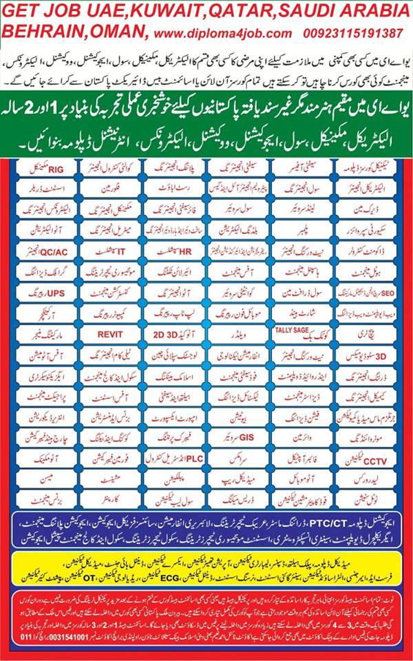 Short courses in islamabad (Pakistan) - Phone, Address